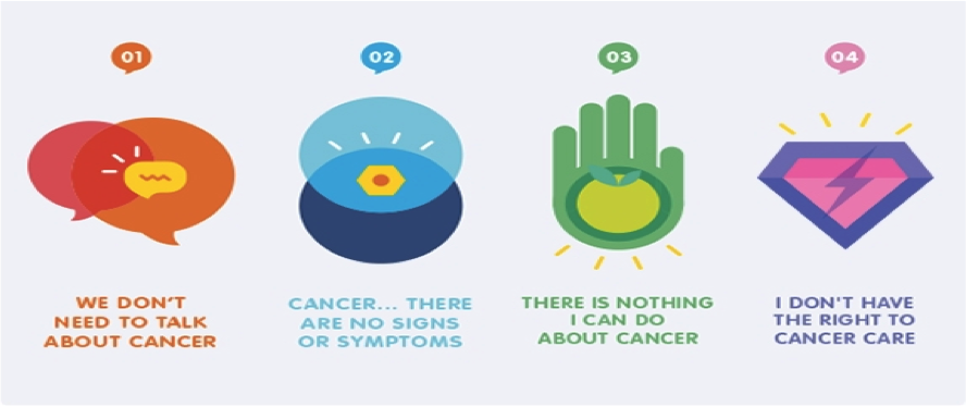 Talking about Cancer this World Cancer Day