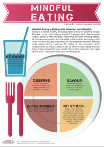 Mindful Eating Adhd And Nutrition >> What Is Mindful Eating And Why Is It Important